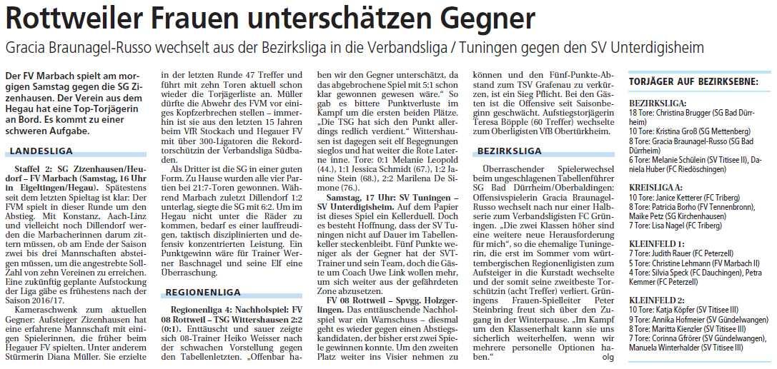Navigation Zeitungsberichte 2015